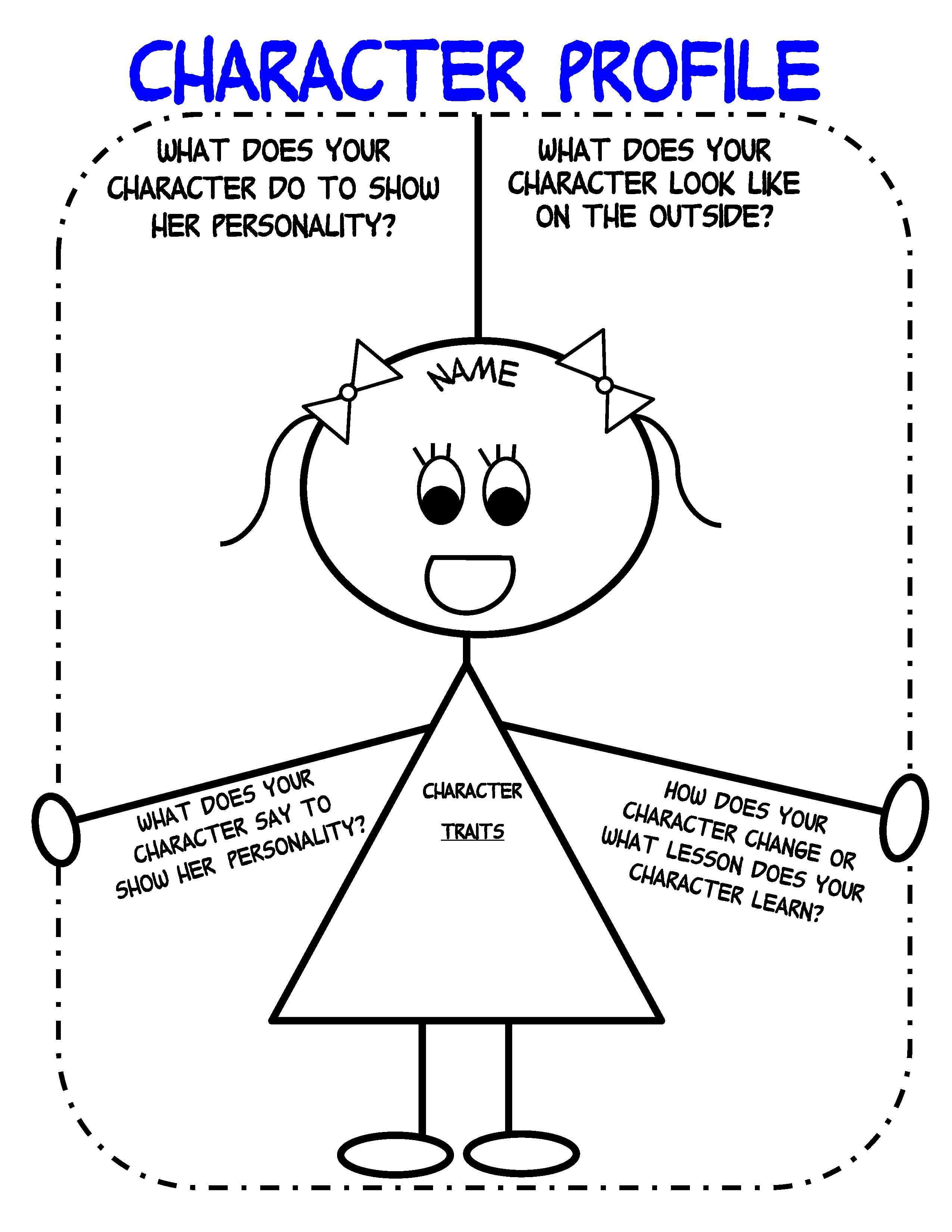 Character Analysis: Essay. at EssayPedia.com